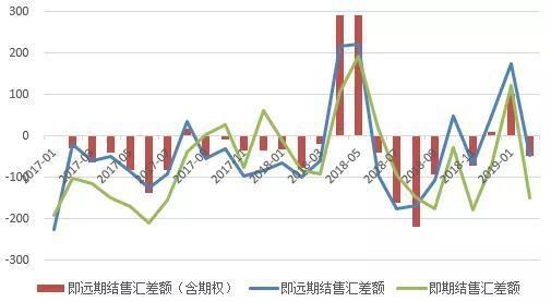 4月12日收�P:A股三大股指成交量大幅萎�s,深成指周K��K�Y13�B�