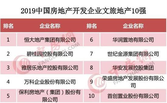 2019化妆品排行榜10强_胶原蛋白排行榜10强2019胶原蛋白品牌排名