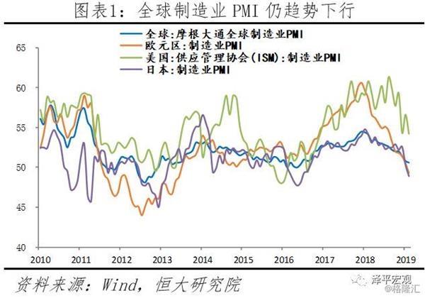 任泽平:新一轮全球货币宽松政策正在开启