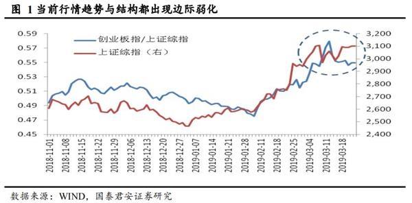 君主的策略:论今年资本市场投资的三大赢家和输家