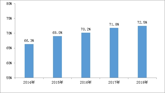 2019年经济导向_...村优先发展政策导向 -白城经济开发区