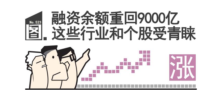 [图片专题523]融资余额重回9000亿,这些行业和个股受青睐