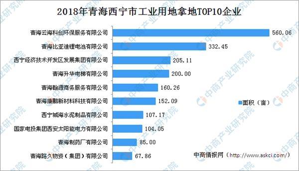 2019nV南经济排行_2019年CUG金融工程专业排名解析