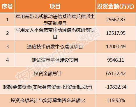上海瀚讯今日申购指南 顶格申购需配市值13万