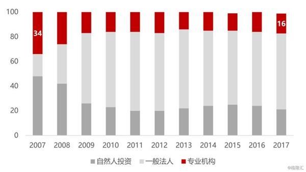戴志峰 头部金融机构会成为投资中国的核心资产