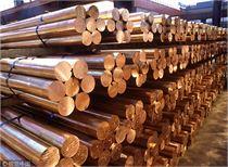 旺季需求仍可期 供给收缩预期或支撑铜价反弹