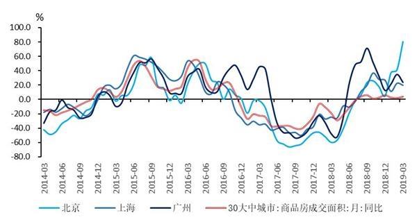 为什么gdp一定要增长_河南各省辖市2018年GDP 成绩单 出炉 看你老家排第几