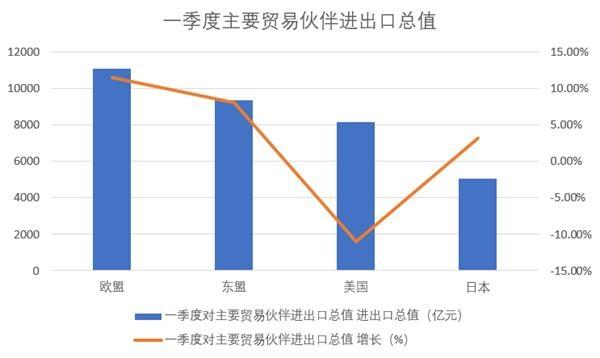 超预期!出口金融数据双双向好 汇市债市快速反应 A股周一见