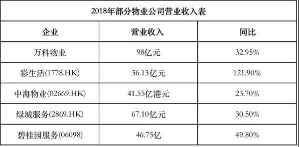 (数据来源于企业年报,乐居财经制表)