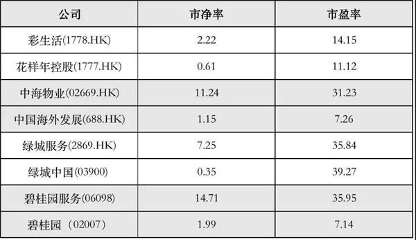 (统计日期为2019年4月12日,乐居财经制表)