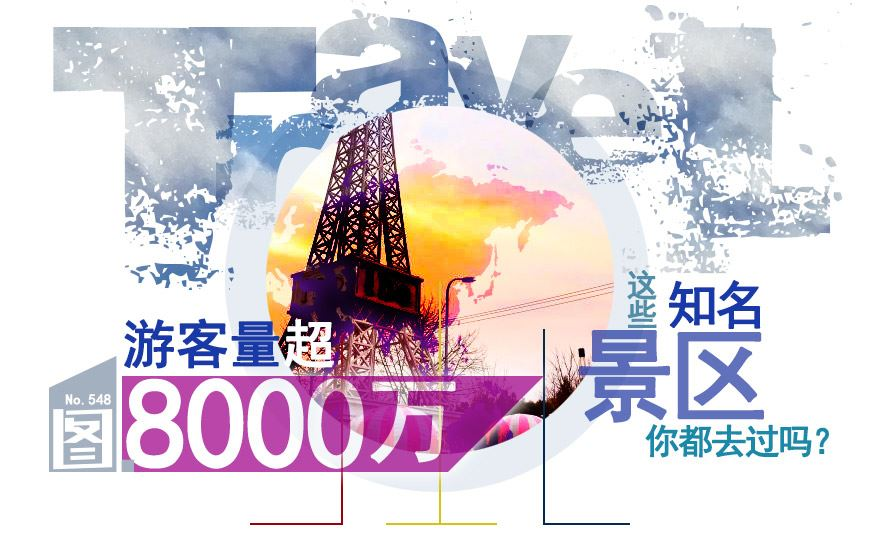 [圖片專題548]圖說:游客量超8000萬!這些知名景區你都去過嗎?