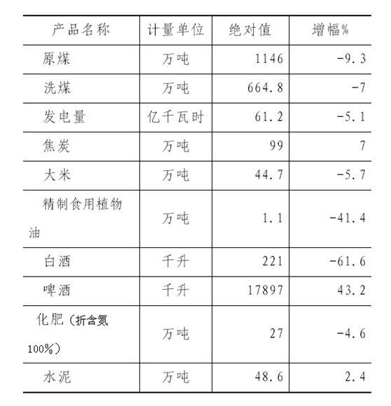 黑龙江省鹤岗市经济总量是多少_黑龙江省鹤岗市图片