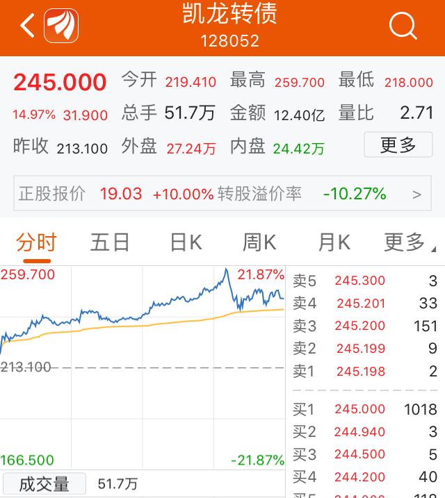股票开户资产帐号用途