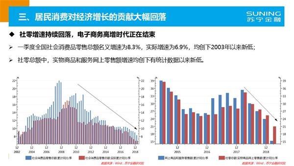 2019年淄博經濟數據_今年前三季度淄博主要經濟數據-淄博前三季度GDP2962.02億 同比增...