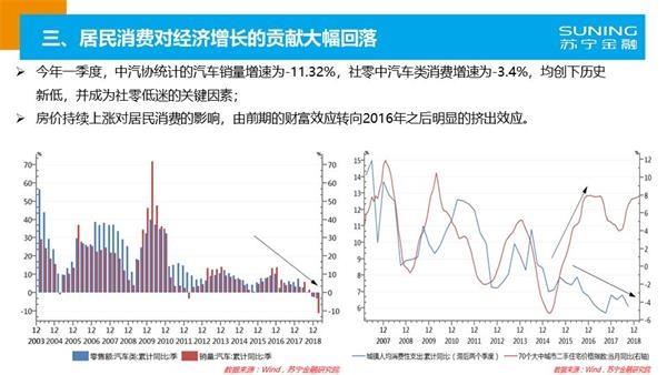 2019年一季度经济分析_2019年一季度钨行业经济运行情况及市场分析