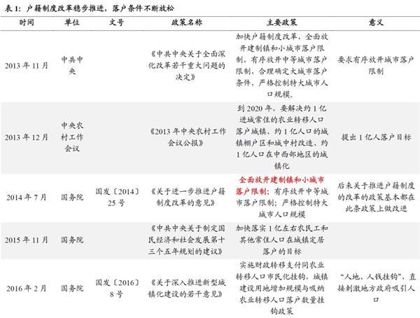 国泰君安花长春:户籍制度改革明显带动三线楼盘销售