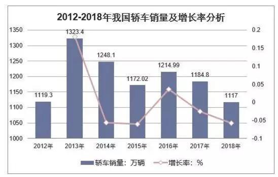 资料来源:乘联会,华经产业研究院整理
