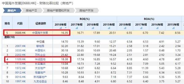 K线丨<a href=/gupiao/600026.html class=red>中海发展</a>净资产收益率不