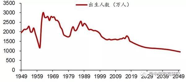 今年中国人口有多少_今年是第几个中国人口日 中国目前的人口状况如何