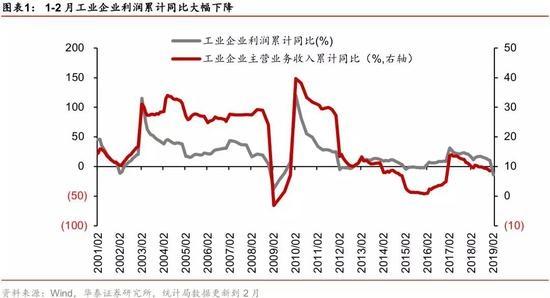 华泰证券:二八分化更加明显 筹码和方向更重要