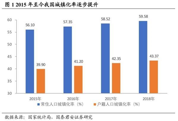 2019农业人口_中国农业科学院果树研究所2019年招聘人员职位表 第二轮