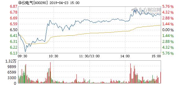 华大基因 新浪网行情,华大基因 新浪网行情财经_〖可以买吗〗