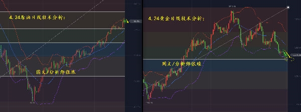 张琅琅:黄金下探1270、原油再创新高 EIA前瞻