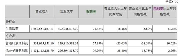 """金戈的副作用:曾宣称中国1.4亿男性""""不行"""" 这家公"""