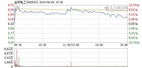 银隆细数大股东7宗罪:非