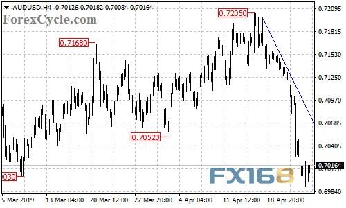 欧元gdp现状_欧银决议引发行情 美国GDP今晚强势来袭 欧元 美元指数 日元和英镑最新技术前景分析