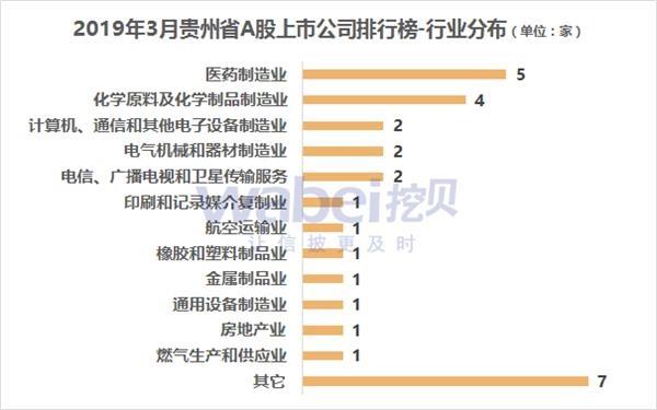 2019增高药排行榜_2019安卓应用市场排行榜Top10