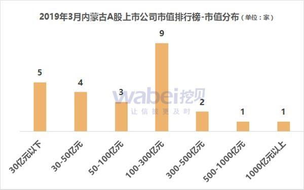 2019粤语排行榜_财经早餐粤语版2019.04.21星期日