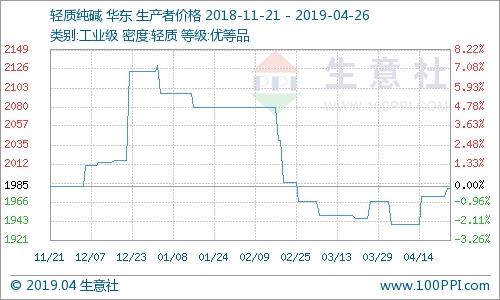 华能科技股票代码,华能日照电厂宋太纪_〖股票龙头〗