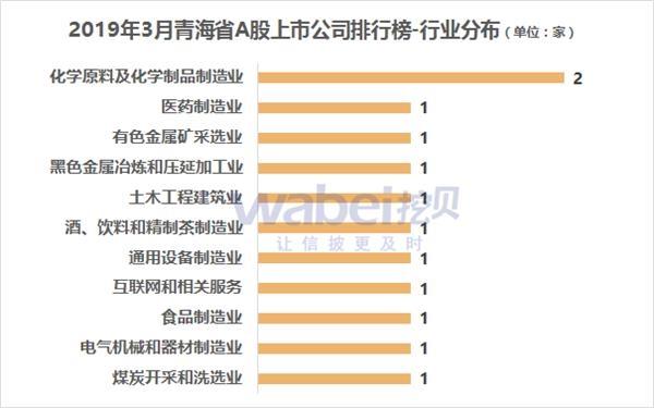 2019年电子书排行_2019年1-4月青岛房企销售排行榜