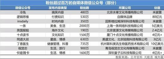 估值超过10亿的米萌被封杀:通过微信官方账号赚钱越来越难