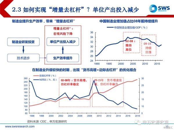 19年經濟發展_...2012年6月19日圖表:加大\