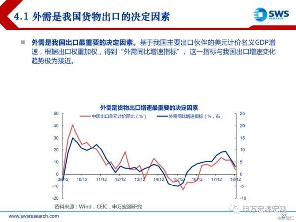2019年宏观经济目标_寻找超预期 2019年宏观经济展望