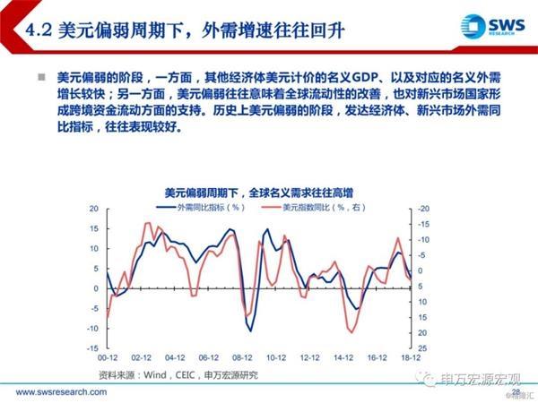 19年中国经济的关键词_...表 2015,中国经济关键词