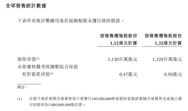 """招牌游戏""""斗地主""""上市   """"斗地主""""贡献超4亿元"""
