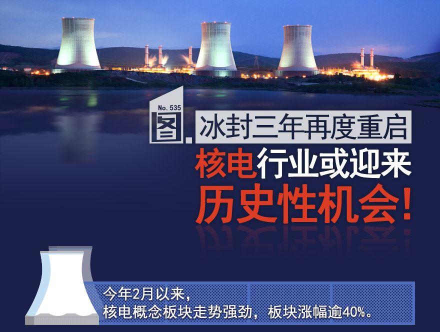 [图片专题535]冰封三年再度重启,一图看懂核电行业或将迎来的历史性机会