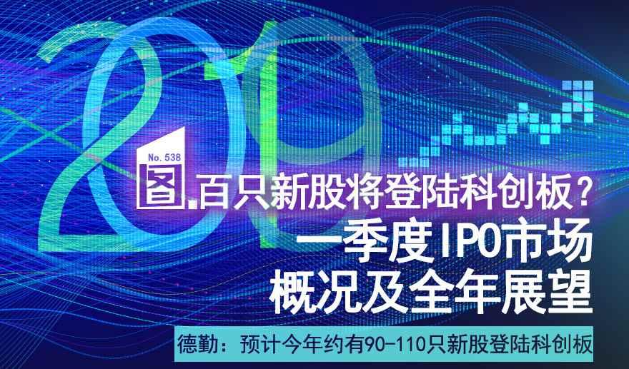 [图片专题538]百只新股将登陆科创板?一图了解一季度IPO市场概况及全年展望