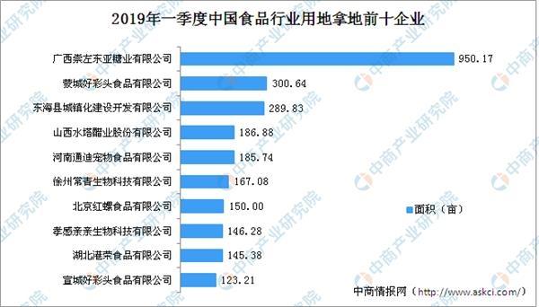 2019加盟食品排行_小吃加盟店排行榜2019如今小吃加盟做什么好?