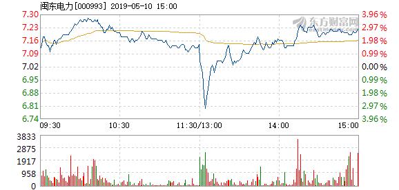 2019京东物流股票价格,2019京东用户大量下滑_〖千股千评〗