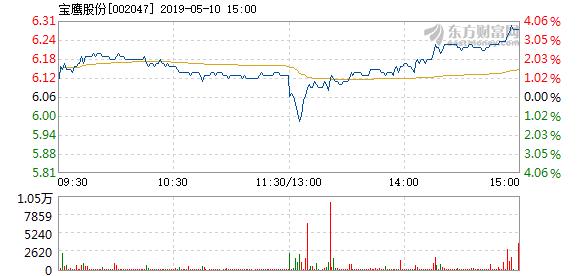 股票开盘涨停收盘跌停,股票开盘涨停怎么买入_〖分析和讲解〗