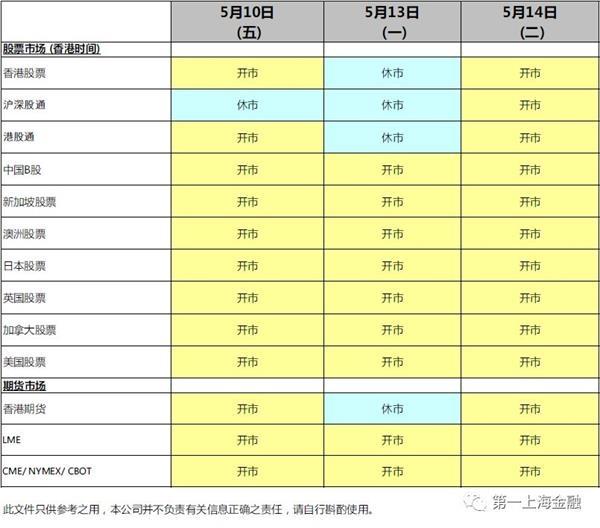 荷马财经:港股交易提示,佛诞假期港股周一休市 5月14日恢复交易