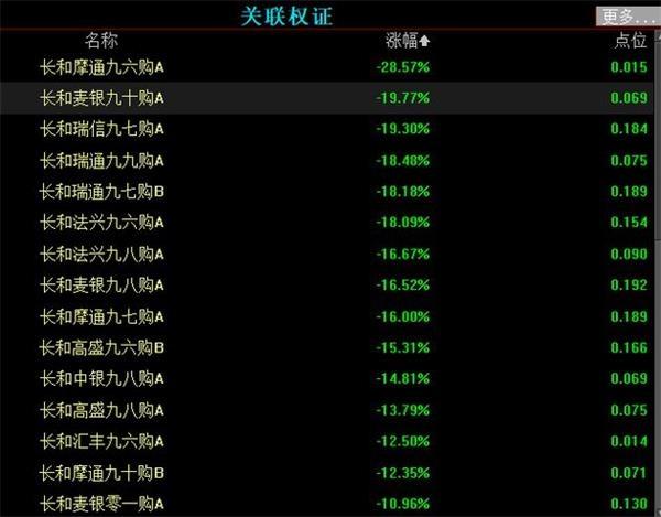 """泽熙国际:小小分析师宣战""""超人""""李嘉诚:你们公司577亿港元债务藏哪了?"""