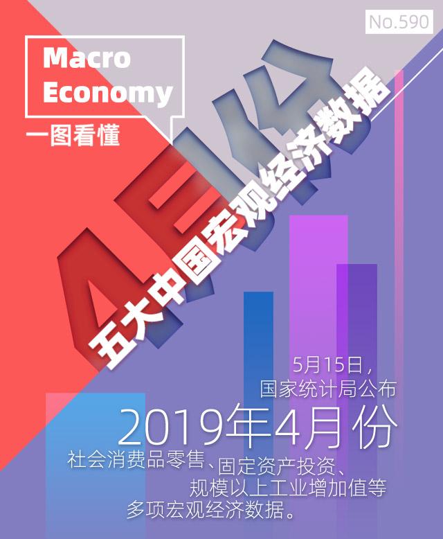 2019年4月 宏觀經濟_...一周要聞回顧 宏觀經濟 2019年4月29日 5月5日