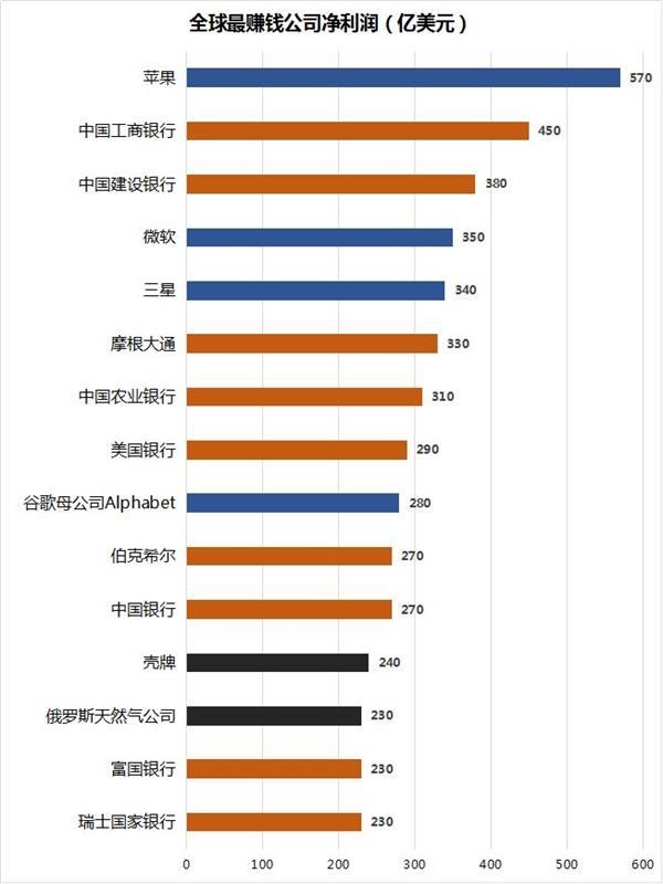 数据来源:彭博,时间为2018年4月初-2019年3月底
