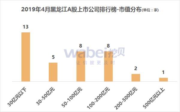 http://www.hljold.org.cn/heilongjiangxinwen/93026.html
