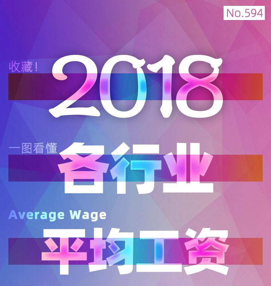 [图片专题594]收藏!一图看懂2018年各行业平均工资